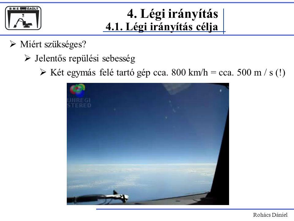 Rohács Dániel  Miért szükséges?  Jelentős repülési sebesség 4. Légi irányítás 4.1. Légi irányítás célja  Két egymás felé tartó gép cca. 800 km/h =
