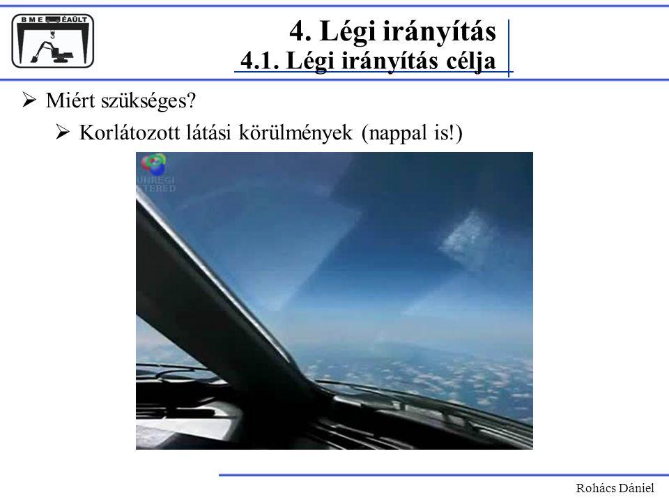 Rohács Dániel  Miért szükséges?  Korlátozott látási körülmények (nappal is!) 4. Légi irányítás 4.1. Légi irányítás célja