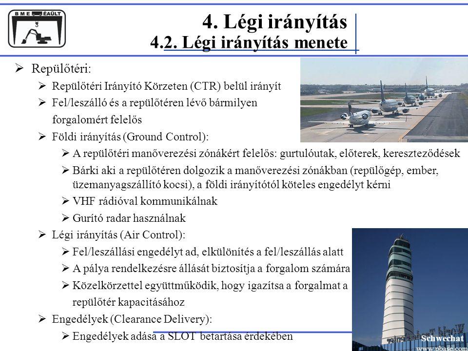 Rohács Dániel 4. Légi irányítás 4.2. Légi irányítás menete  Repülőtéri:  Repülőtéri Irányító Körzeten (CTR) belül irányít  Fel/leszálló és a repülő