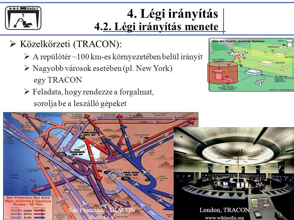 Rohács Dániel 4. Légi irányítás 4.2. Légi irányítás menete  Közelkörzeti (TRACON):  A repülőtér ~100 km-es környezetében belül irányít  Nagyobb vár