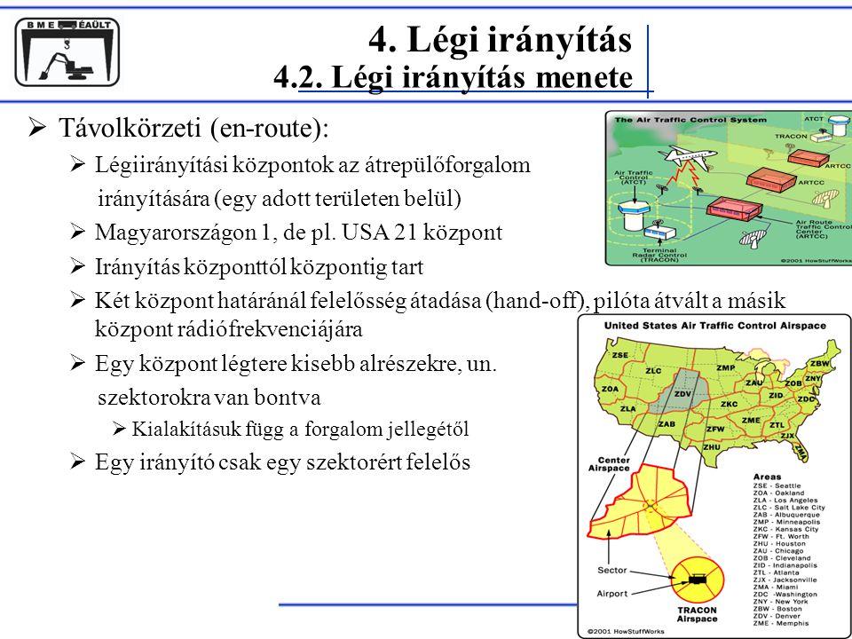 Rohács Dániel 4. Légi irányítás 4.2. Légi irányítás menete  Távolkörzeti (en-route):  Légiirányítási központok az átrepülőforgalom irányítására (egy