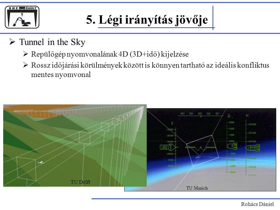Rohács Dániel  Tunnel in the Sky  Repülőgép nyomvonalának 4D (3D+idő) kijelzése  Rossz időjárási körülmények között is könnyen tartható az ideális