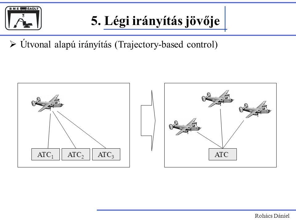 Rohács Dániel  Útvonal alapú irányítás (Trajectory-based control) 5. Légi irányítás jövője ATC 1 ATC ATC 2 ATC 3
