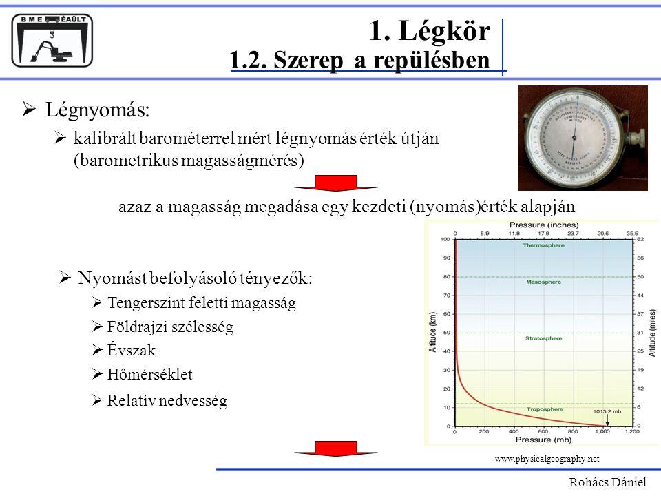 Rohács Dániel  Légnyomás:  kalibrált barométerrel mért légnyomás érték útján (barometrikus magasságmérés) azaz a magasság megadása egy kezdeti (nyom