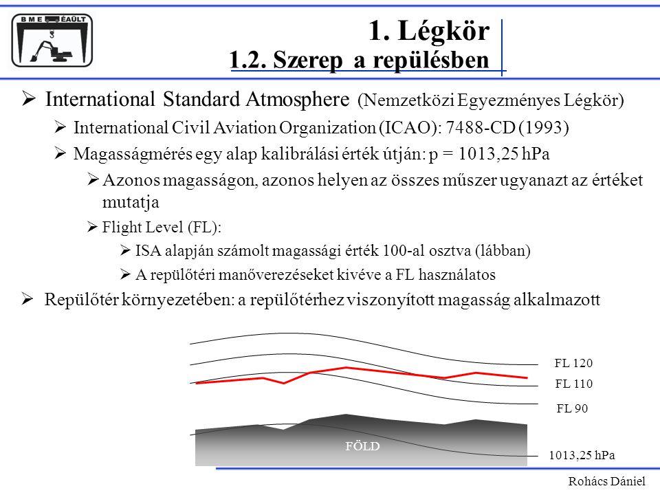 Rohács Dániel  International Standard Atmosphere (Nemzetközi Egyezményes Légkör)  International Civil Aviation Organization (ICAO): 7488-CD (1993) 