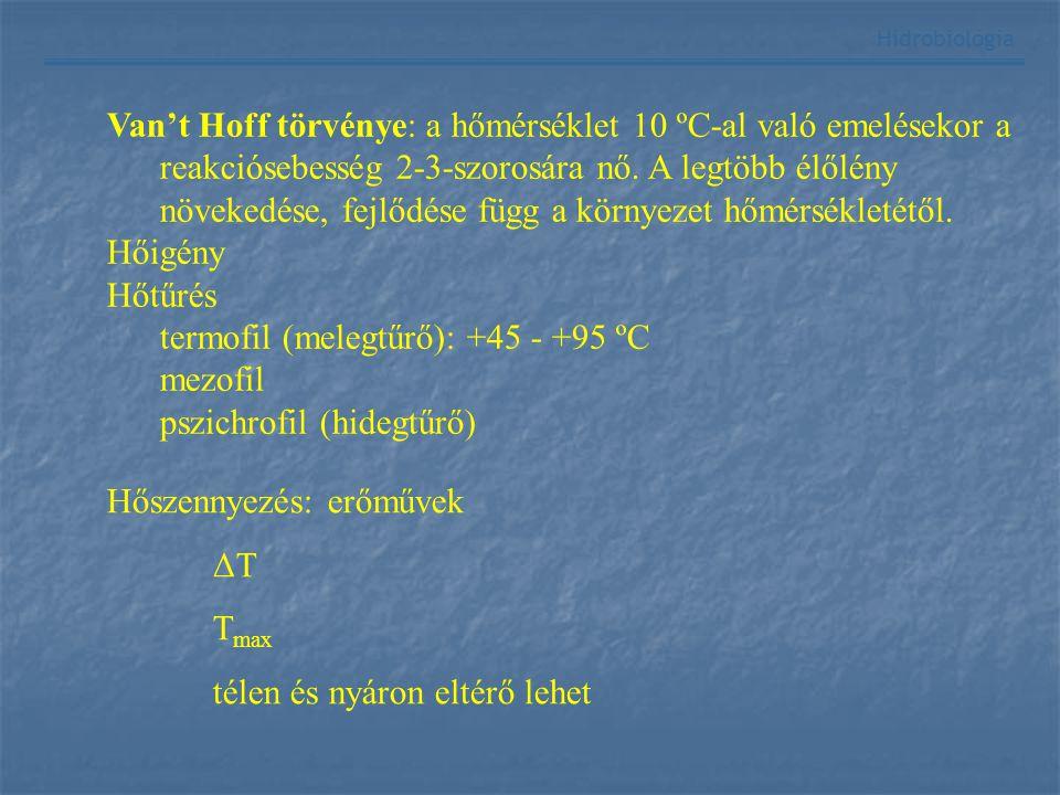 Hidrobiológia Van't Hoff törvénye: a hőmérséklet 10 ºC-al való emelésekor a reakciósebesség 2-3-szorosára nő. A legtöbb élőlény növekedése, fejlődése