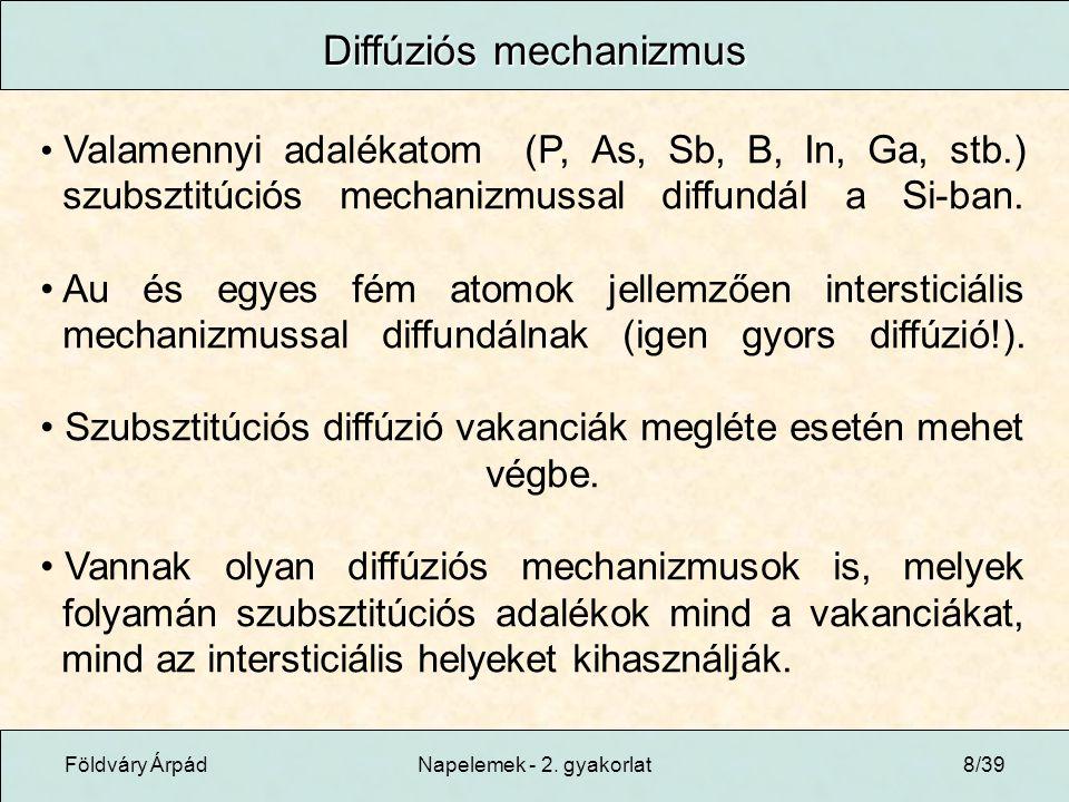 Földváry ÁrpádNapelemek - 2.