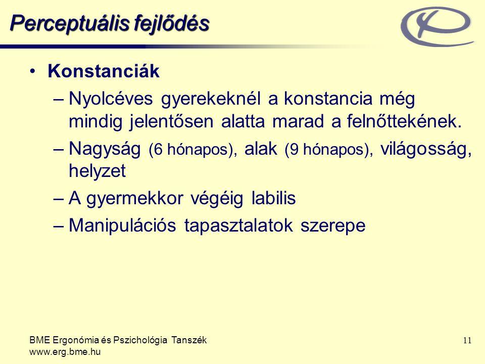 BME Ergonómia és Pszichológia Tanszék www.erg.bme.hu 11 Perceptuális fejlődés Konstanciák –Nyolcéves gyerekeknél a konstancia még mindig jelentősen al