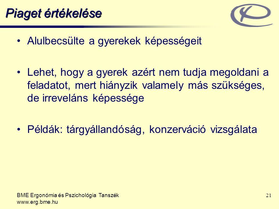 BME Ergonómia és Pszichológia Tanszék www.erg.bme.hu 21 Piaget értékelése Alulbecsülte a gyerekek képességeit Lehet, hogy a gyerek azért nem tudja meg