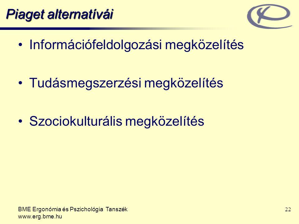 BME Ergonómia és Pszichológia Tanszék www.erg.bme.hu 22 Piaget alternatívái Információfeldolgozási megközelítés Tudásmegszerzési megközelítés Szocioku