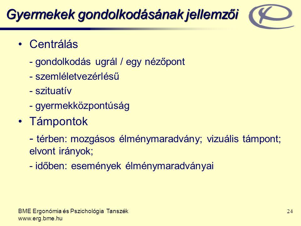 BME Ergonómia és Pszichológia Tanszék www.erg.bme.hu 24 Gyermekek gondolkodásának jellemzői Centrálás - gondolkodás ugrál / egy nézőpont - szemléletve