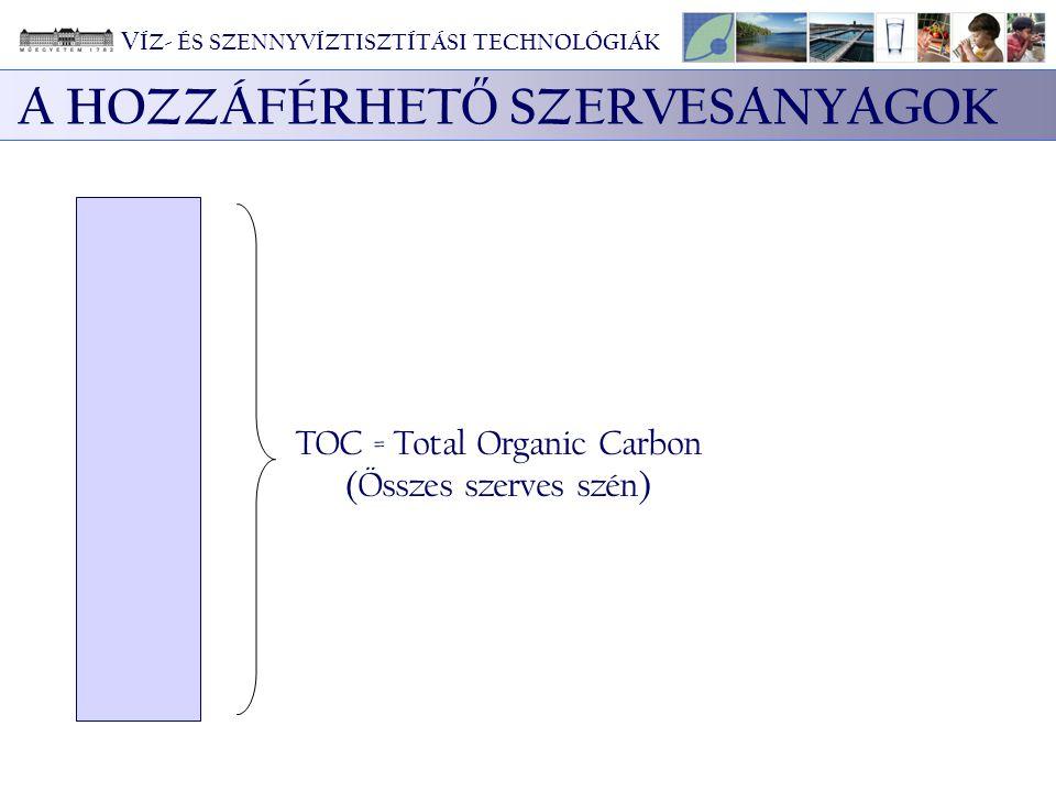 A HOZZÁFÉRHET Ő SZERVESANYAGOK TOC = Total Organic Carbon (Összes szerves szén) V ÍZ- ÉS SZENNYVÍZTISZTÍTÁSI TECHNOLÓGIÁK