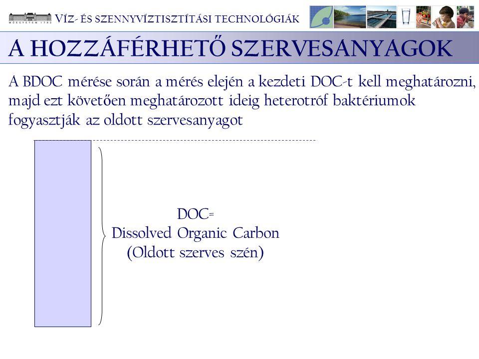 A HOZZÁFÉRHET Ő SZERVESANYAGOK DOC= Dissolved Organic Carbon (Oldott szerves szén) A BDOC mérése során a mérés elején a kezdeti DOC-t kell meghatározn
