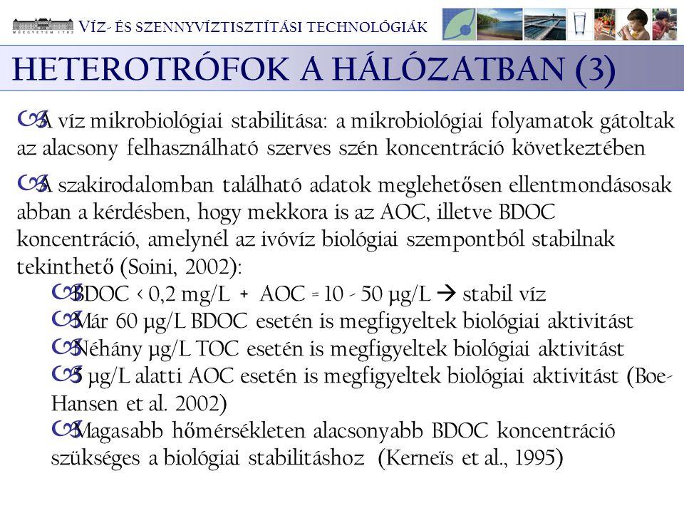 HETEROTRÓFOK A HÁLÓZATBAN (3)  A víz mikrobiológiai stabilitása: a mikrobiológiai folyamatok gátoltak az alacsony felhasználható szerves szén koncent