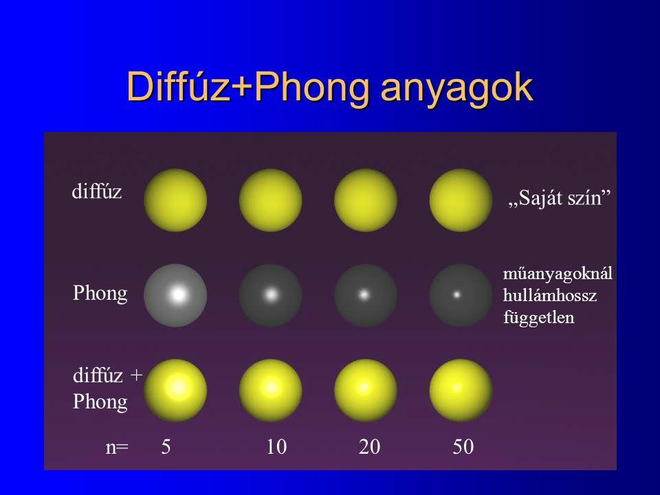"""Diffúz+Phong anyagok 5 10 20 50n= diffúz Phong diffúz + Phong """"Saját szín műanyagoknál hullámhossz független"""