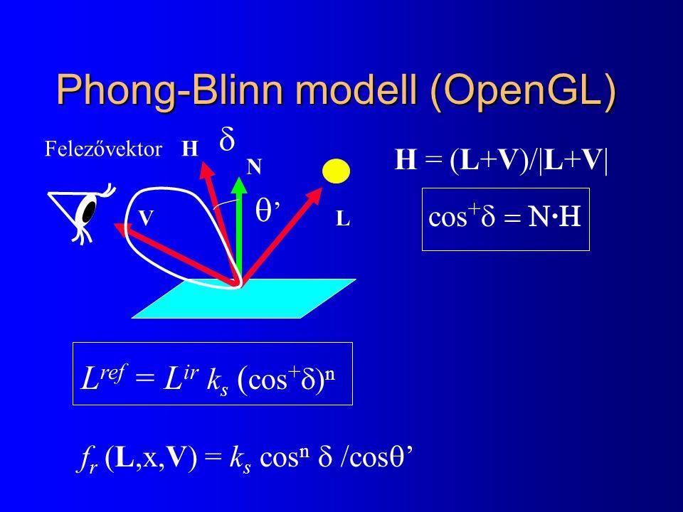 Phong-Blinn modell (OpenGL) H = (L+V)/|L+V| ''  Felezővektor VL H cos +  ·  L ref = L ir k s ( cos +  n f r (L,x,V) = k s cos n  cos  ' N