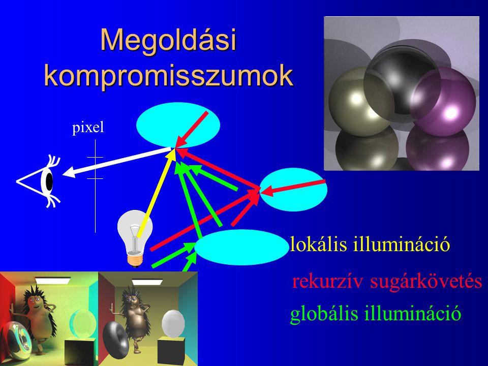 Megoldási kompromisszumok pixel lokális illumináció rekurzív sugárkövetés globális illumináció