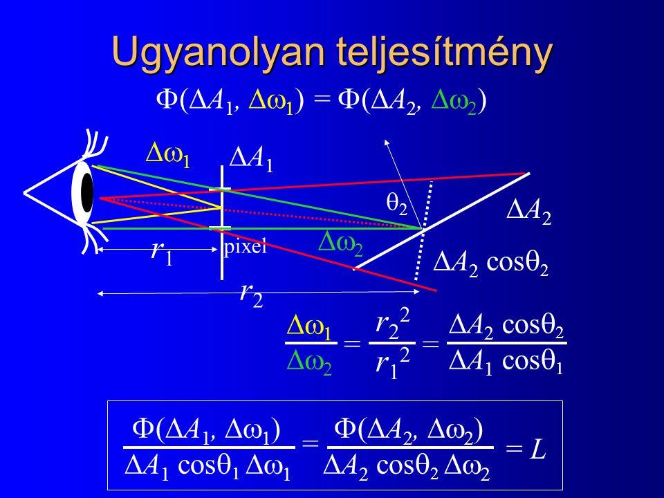 Ugyanolyan teljesítmény pixel  A 1,   ) =  A 2,   )   A2A2   A1A1 r1r1 r2r2     r22r12r22r12 22  A 2 cos  2  A 1 cos  1 = =  A 1,   )  A 2,   )  A 1 cos  1    A 2 cos  2   = = L