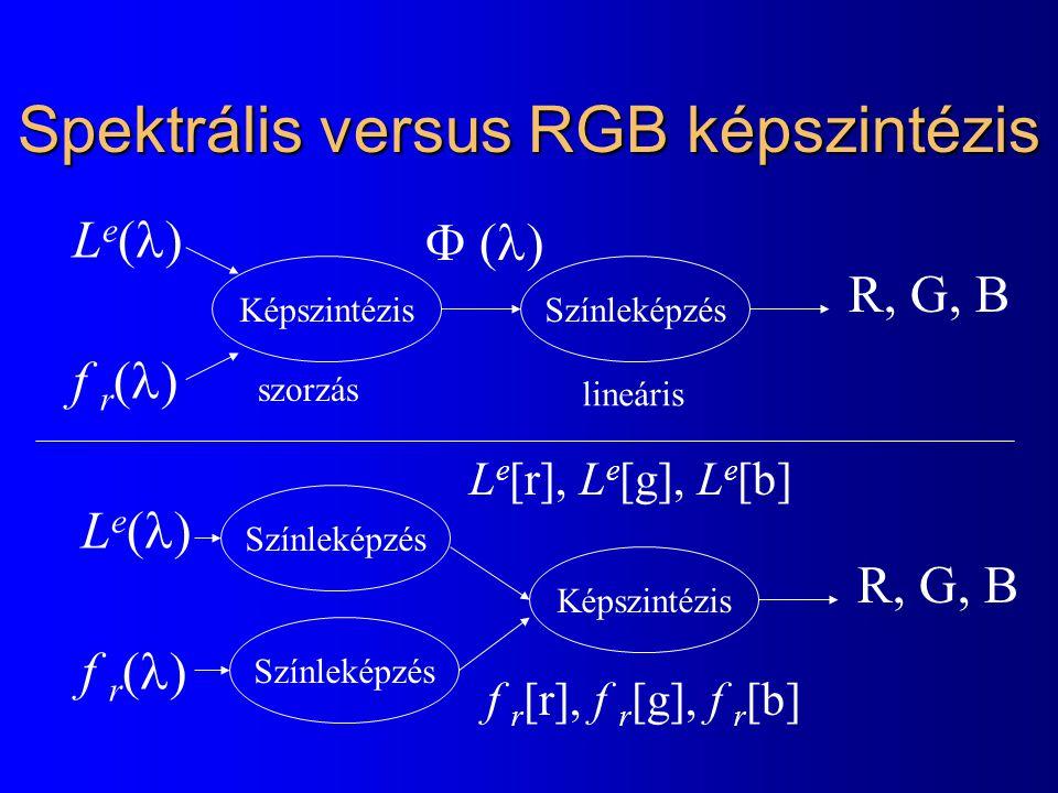 Spektrális versus RGB képszintézis KépszintézisSzínleképzés LeLe f r   R, G, B Színleképzés Képszintézis LeLe f r  R, G, B Színleképzés L e [r], L e [g], L e [b] f r [r], f r [g], f r [b] lineáris szorzás