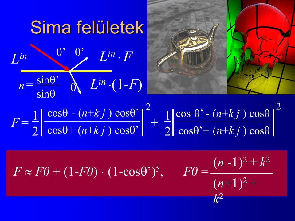F =F = cos  ' - (n+k j ) cos  cos  '+ (n+k j ) cos  2 cos  - (n+k j ) cos  ' cos  + (n+k j ) cos  '  '' n =n = sin  ' sin  2 '' 1212 1212 + F  F0 + (1-F0)  (1-cos  ') 5, F0 = (n -1) 2 + k 2 (n+1) 2 + k 2 Sima felületek L in  F L in  (1-F) L in