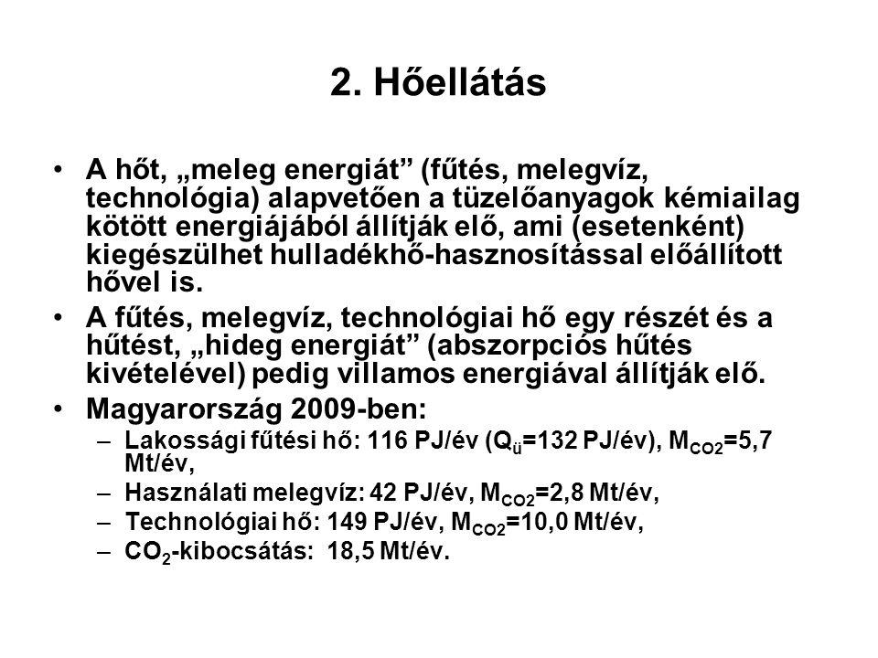 """2. Hőellátás A hőt, """"meleg energiát"""" (fűtés, melegvíz, technológia) alapvetően a tüzelőanyagok kémiailag kötött energiájából állítják elő, ami (eseten"""