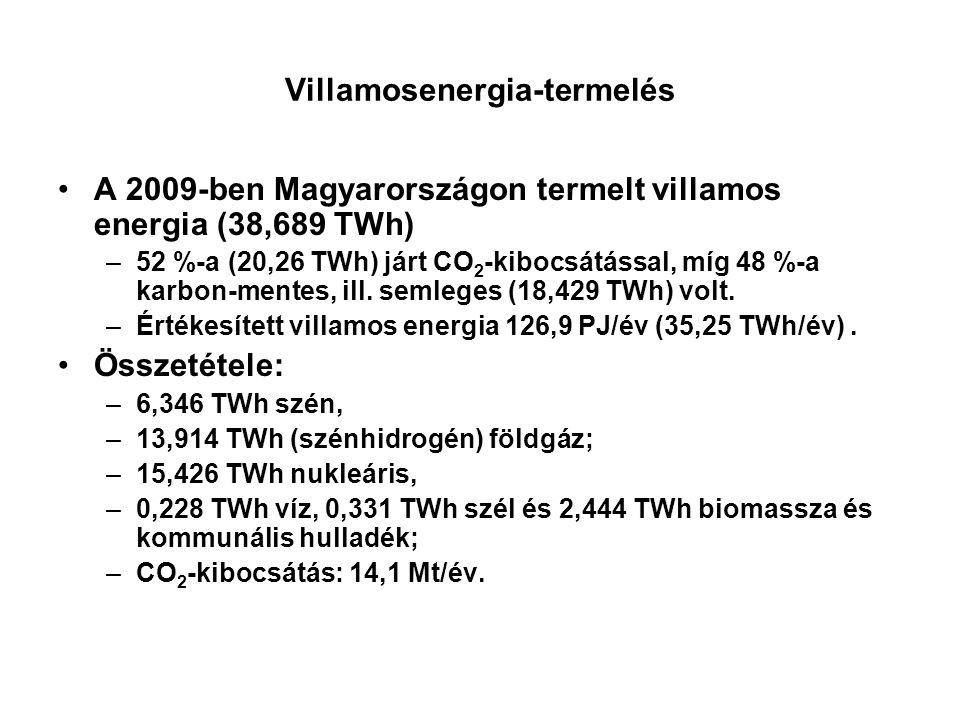 Villamosenergia-termelés A 2009-ben Magyarországon termelt villamos energia (38,689 TWh) –52 %-a (20,26 TWh) járt CO 2 -kibocsátással, míg 48 %-a karb