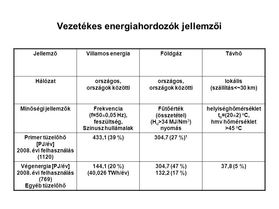 Vezetékes energiahordozók jellemzői JellemzőVillamos energiaFöldgázTávhő Hálózatországos, országok közötti országos, országok közötti lokális (szállít