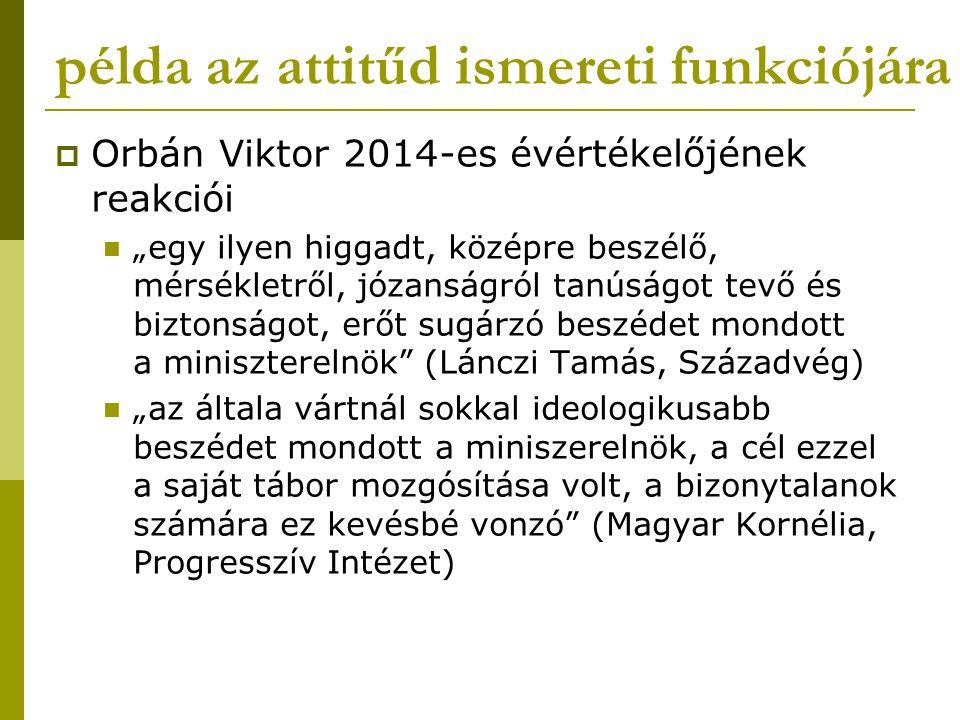 """példa az attitűd ismereti funkciójára  Orbán Viktor 2014-es évértékelőjének reakciói """"egy ilyen higgadt, középre beszélő, mérsékletről, józanságról t"""