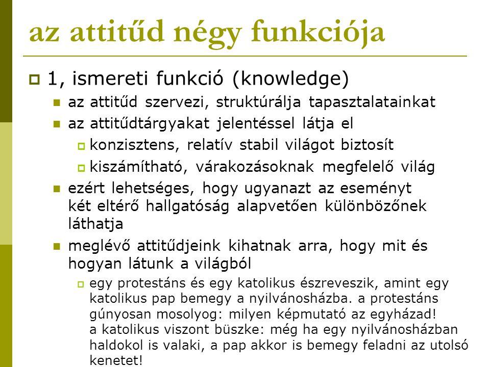 az attitűd négy funkciója  1, ismereti funkció (knowledge) az attitűd szervezi, struktúrálja tapasztalatainkat az attitűdtárgyakat jelentéssel látja