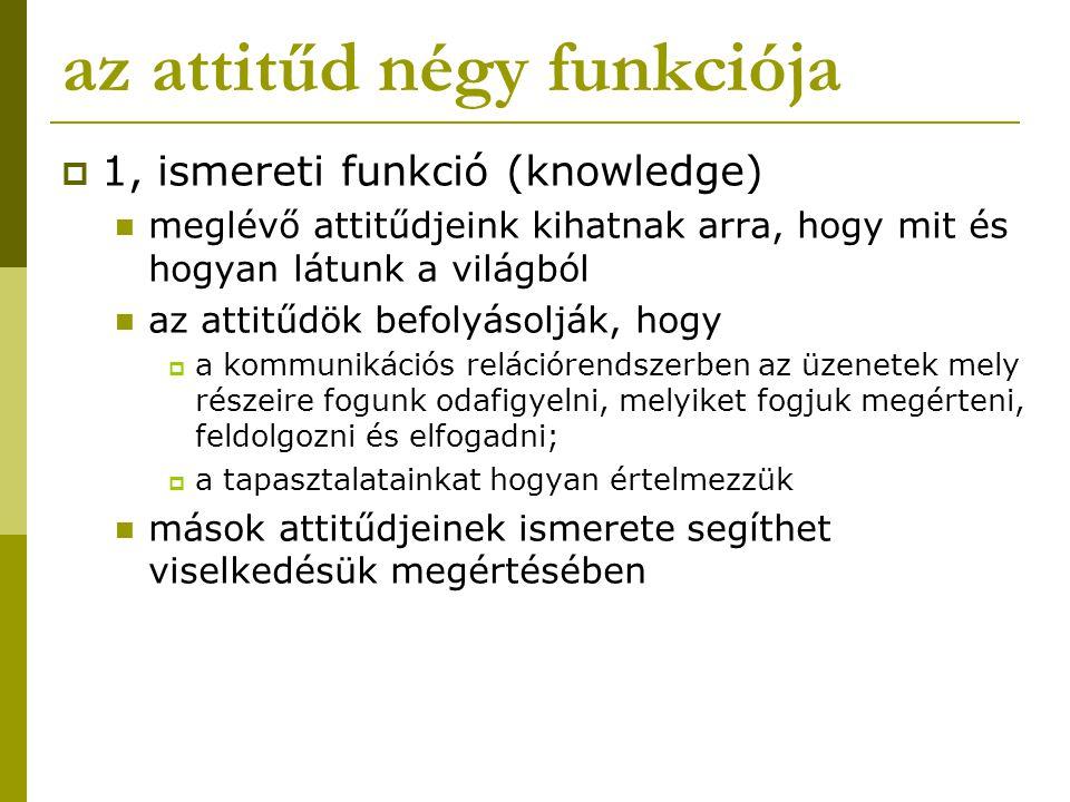 az attitűd négy funkciója  1, ismereti funkció (knowledge) meglévő attitűdjeink kihatnak arra, hogy mit és hogyan látunk a világból az attitűdök befo