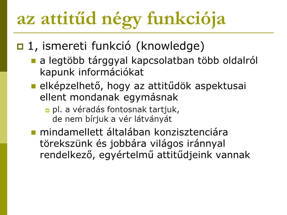 az attitűd négy funkciója  1, ismereti funkció (knowledge) a legtöbb tárggyal kapcsolatban több oldalról kapunk információkat elképzelhető, hogy az a