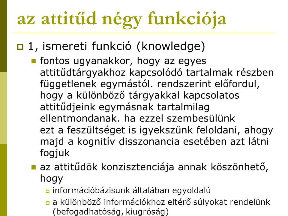 az attitűd négy funkciója  1, ismereti funkció (knowledge) fontos ugyanakkor, hogy az egyes attitűdtárgyakhoz kapcsolódó tartalmak részben függetlene