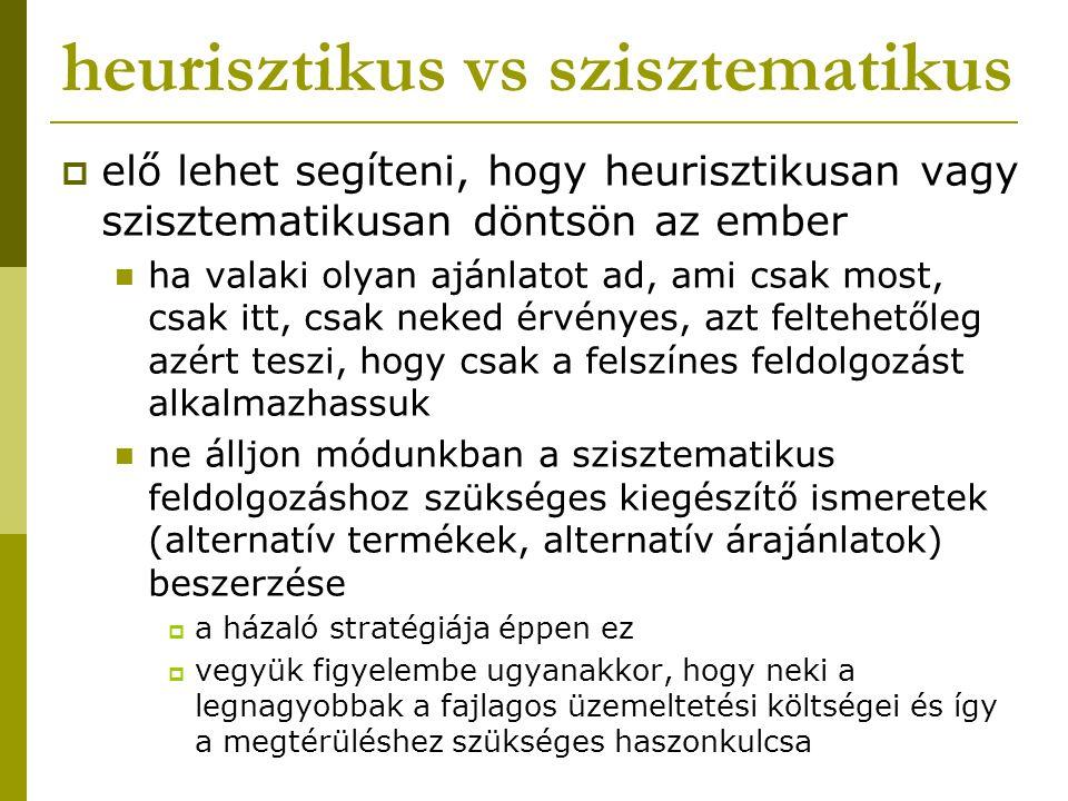 heurisztikus vs szisztematikus  elő lehet segíteni, hogy heurisztikusan vagy szisztematikusan döntsön az ember ha valaki olyan ajánlatot ad, ami csak