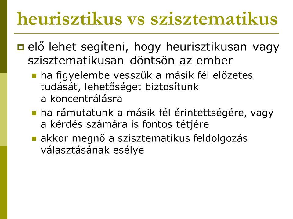 heurisztikus vs szisztematikus  elő lehet segíteni, hogy heurisztikusan vagy szisztematikusan döntsön az ember ha figyelembe vesszük a másik fél előz