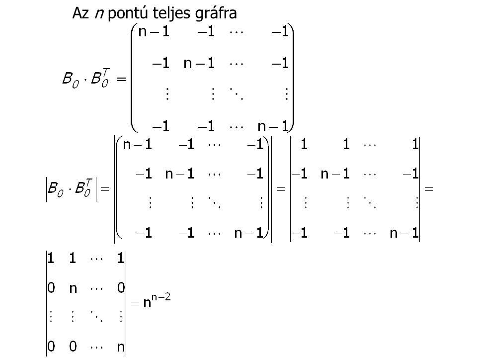 Az n pontú teljes gráfra