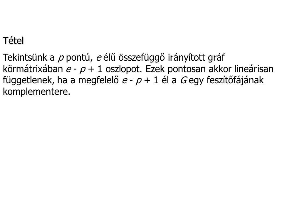 Tétel Tekintsünk a p pontú, e élű összefüggő irányított gráf körmátrixában e - p + 1 oszlopot. Ezek pontosan akkor lineárisan függetlenek, ha a megfel