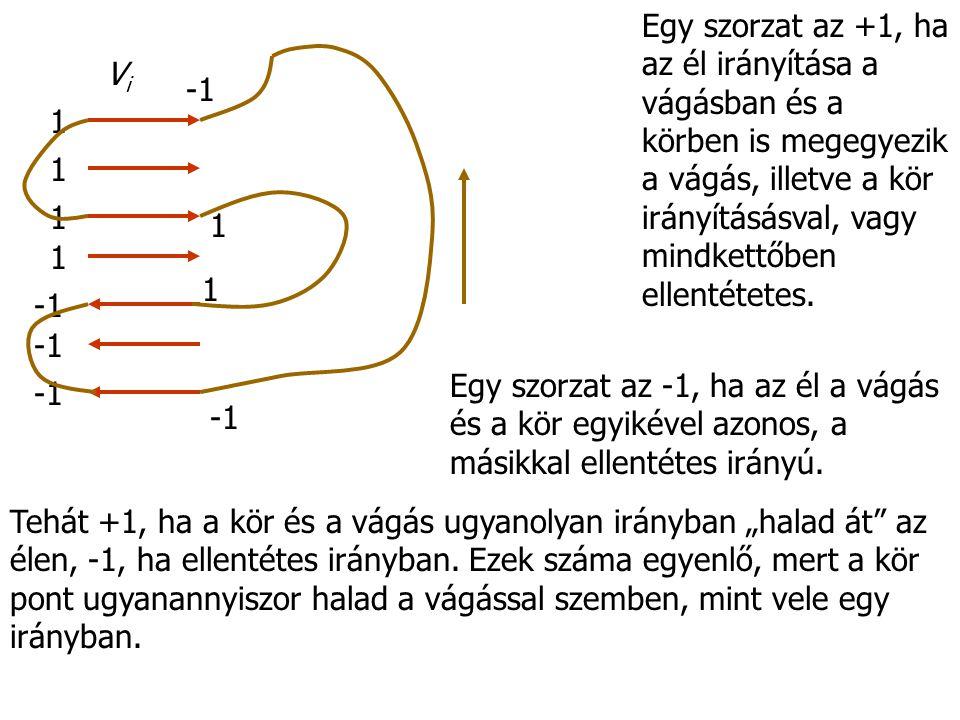 ViVi 1 1 1 1 1 1 Egy szorzat az +1, ha az él irányítása a vágásban és a körben is megegyezik a vágás, illetve a kör irányításásval, vagy mindkettőben ellentétetes.