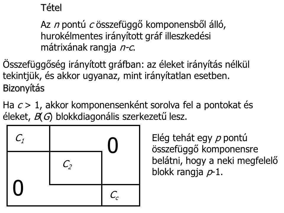 Vágásmátrix A körmátrixhoz hasonlóan definiálható: Minden vágás egy komponenst vág szét X 1, X 2 részhalmazokra.