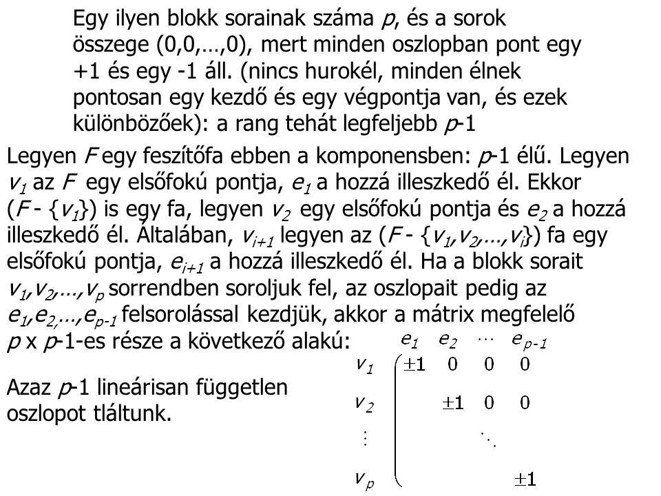 Tétel Vegyünk a p pontú összefüggő hurokél mentes irányított G gráf illeszkedési mátrixában p-1 oszlopot.