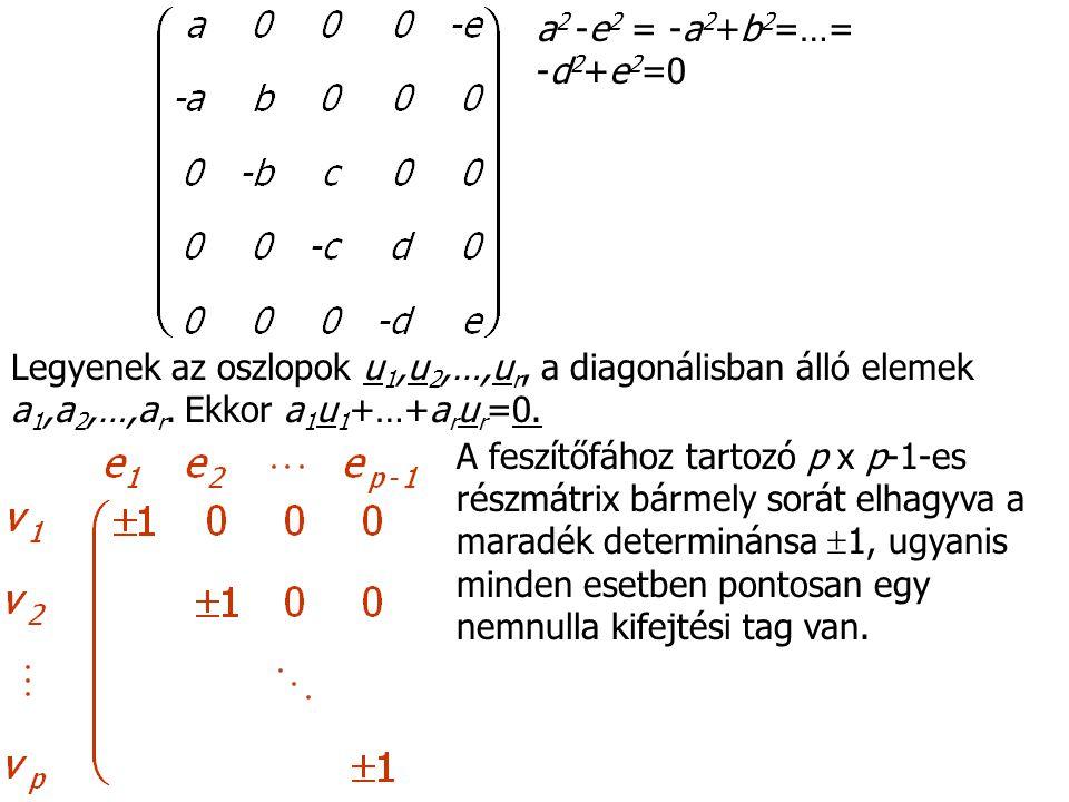 Legyenek az oszlopok u 1,u 2,…,u r, a diagonálisban álló elemek a 1,a 2,…,a r.