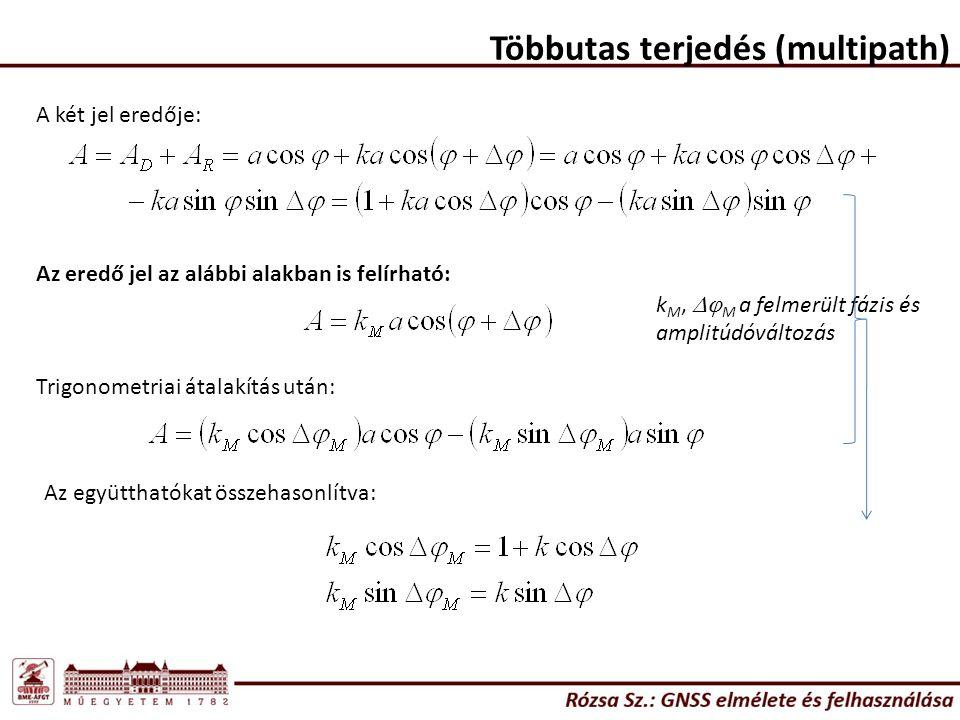 Többutas terjedés (multipath) A két jel eredője: Az eredő jel az alábbi alakban is felírható: k M,  M a felmerült fázis és amplitúdóváltozás Trigonometriai átalakítás után: Az együtthatókat összehasonlítva: