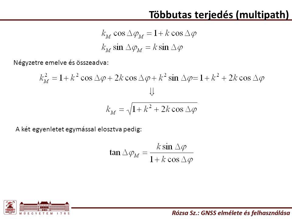 Többutas terjedés (multipath) Négyzetre emelve és összeadva: A két egyenletet egymással elosztva pedig: