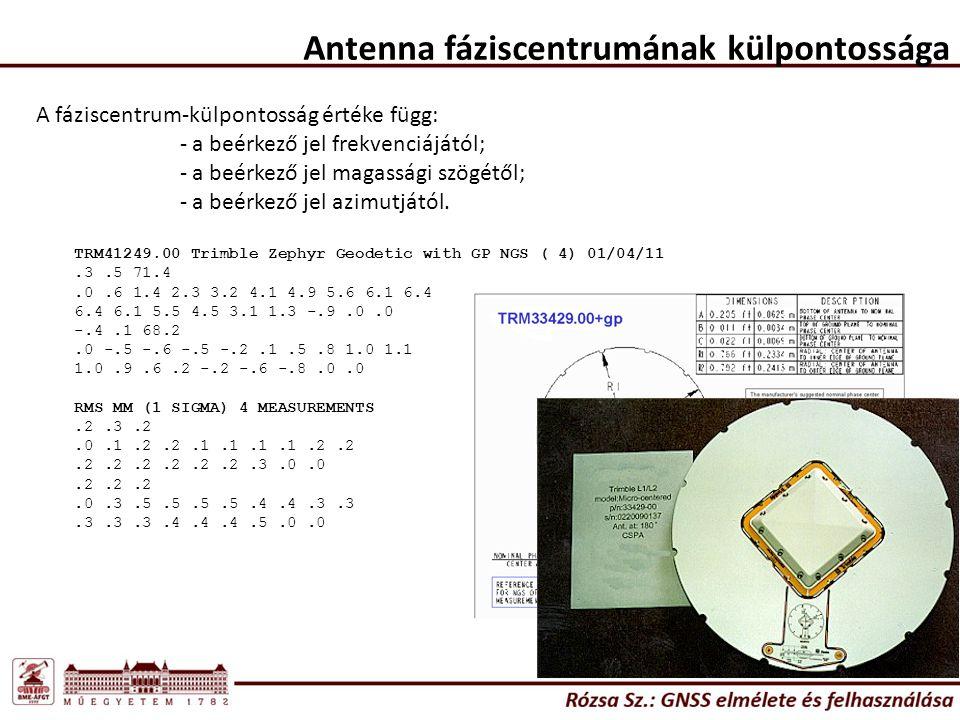 Antenna fáziscentrumának külpontossága A fáziscentrum-külpontosság értéke függ: - a beérkező jel frekvenciájától; - a beérkező jel magassági szögétől; - a beérkező jel azimutjától.