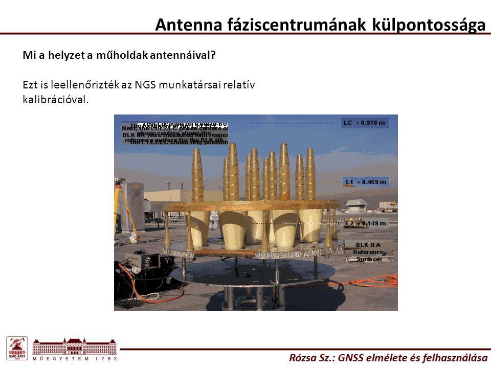 Antenna fáziscentrumának külpontossága Mi a helyzet a műholdak antennáival.