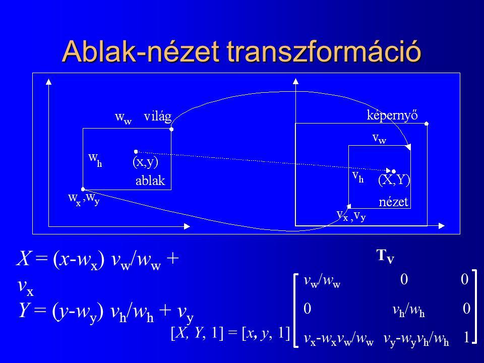 Összetett transzformáció l T V nézeti transzformáció számítása l for each object o –T M előállítása –T C = T M T V –for each point of object o: transzformáció T C -vel l endfor [X, Y, 1] = ([ , , 1] T M ) T V [X, Y, 1] = [ , , 1] (T M T V ) = [ , , 1] T C