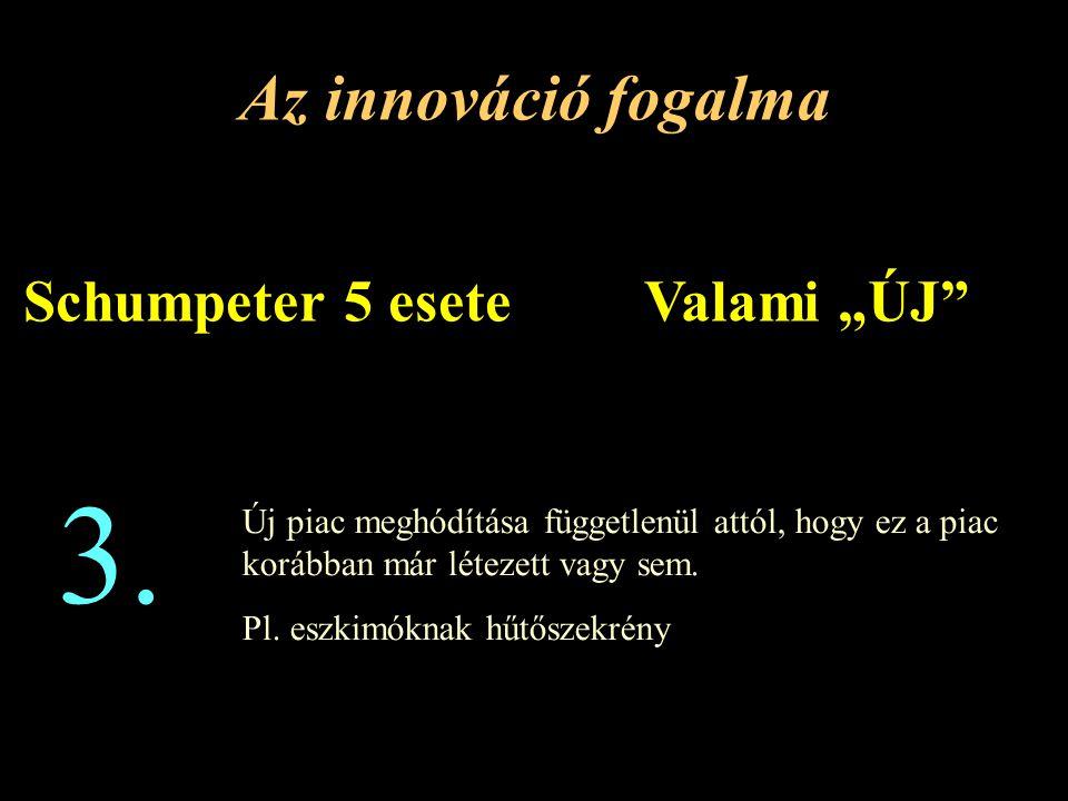 """Az innováció fogalma Valami """"ÚJ Schumpeter 5 esete Új piac meghódítása függetlenül attól, hogy ez a piac korábban már létezett vagy sem."""