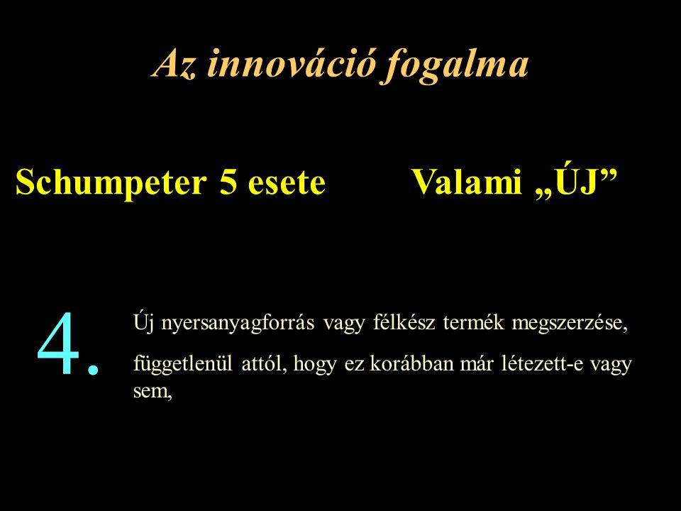 """Az innováció fogalma Valami """"ÚJ Schumpeter 5 esete Új nyersanyagforrás vagy félkész termék megszerzése, függetlenül attól, hogy ez korábban már létezett-e vagy sem, 4."""