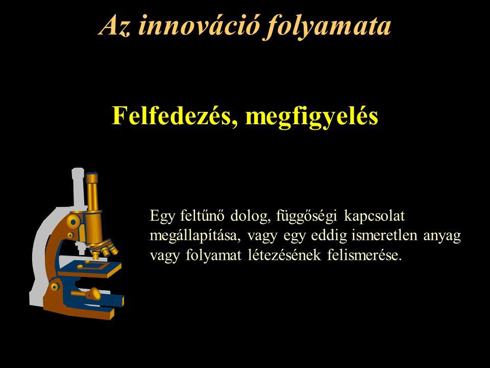 Az innováció folyamata Felfedezés, megfigyelés Egy feltűnő dolog, függőségi kapcsolat megállapítása, vagy egy eddig ismeretlen anyag vagy folyamat létezésének felismerése.