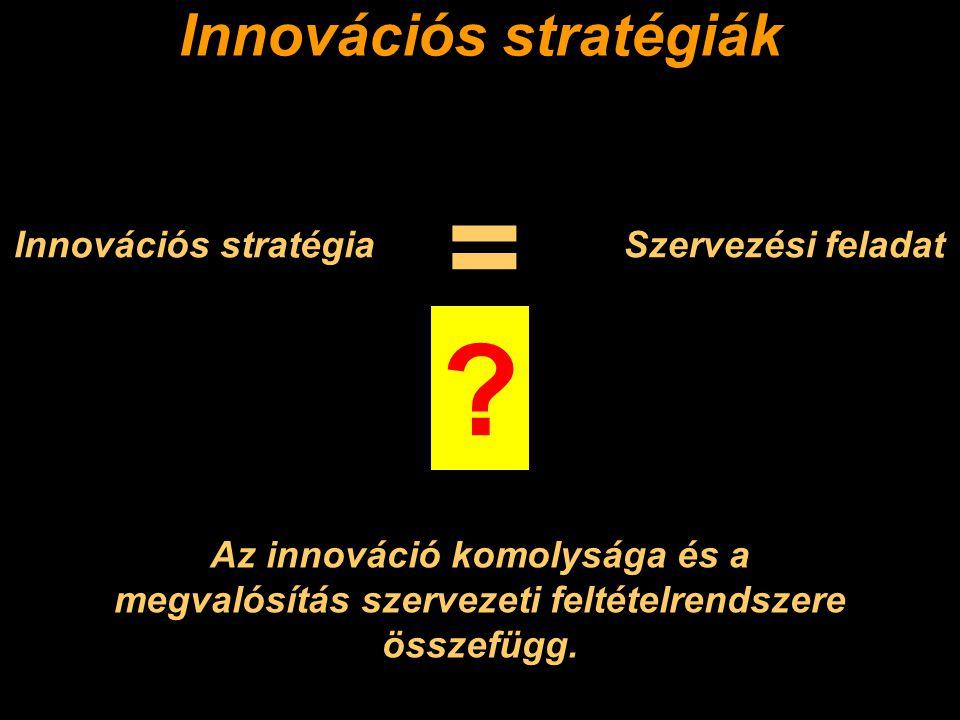 Innovációs stratégiák Innovációs stratégia = Szervezési feladat .