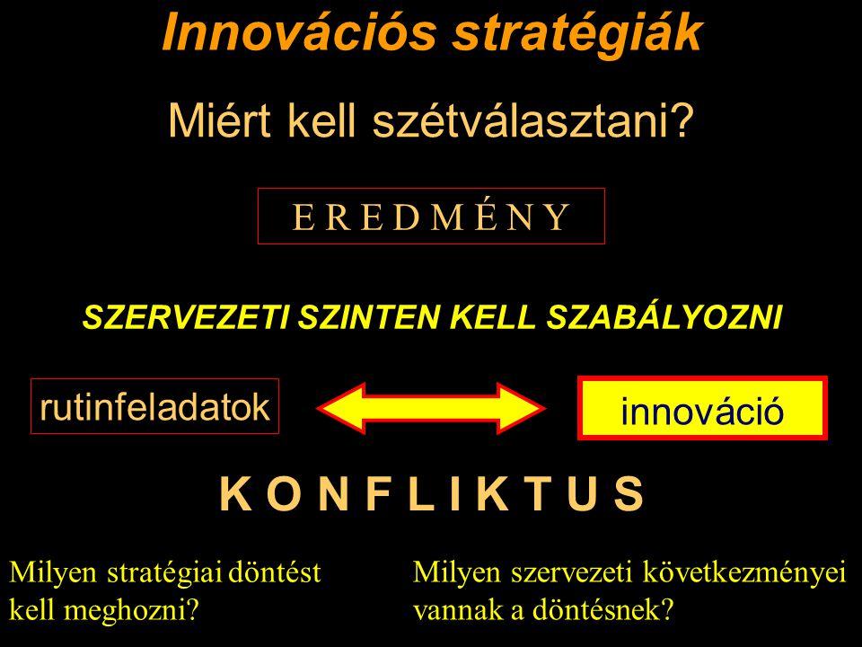 Innovációs stratégiák Miért kell szétválasztani.